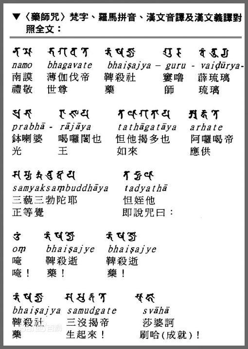 yaoshizhou-001a